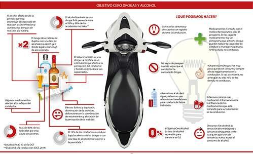 500-infografia Objetivo cero drogas y alcochol-03_tcm466-156242