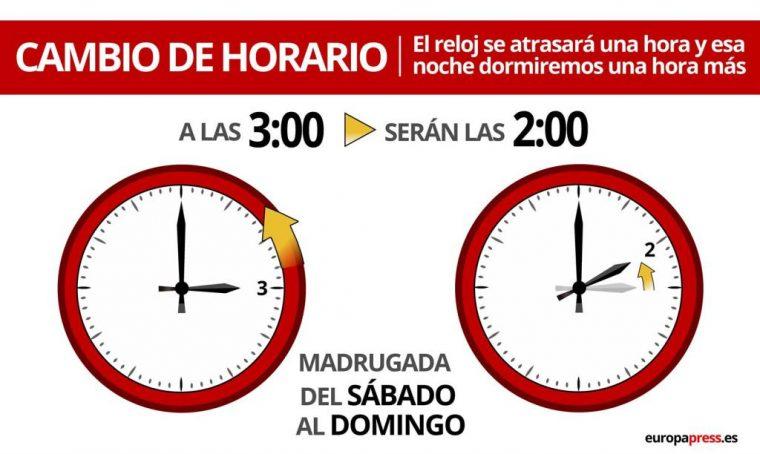 cambio_hora_relojes_otono_zamora_horario_invierno_1
