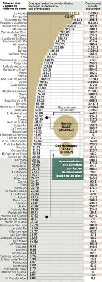 Facturas-Ayuntamientos_1422768274_114491445_667x1833